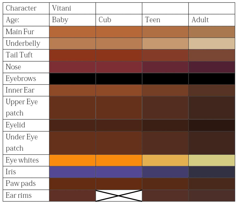 - Vitani Colour Chart « LionessJhr13's Album — Fan Art Albums Of My